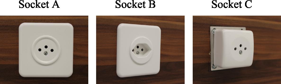 Three different sockets